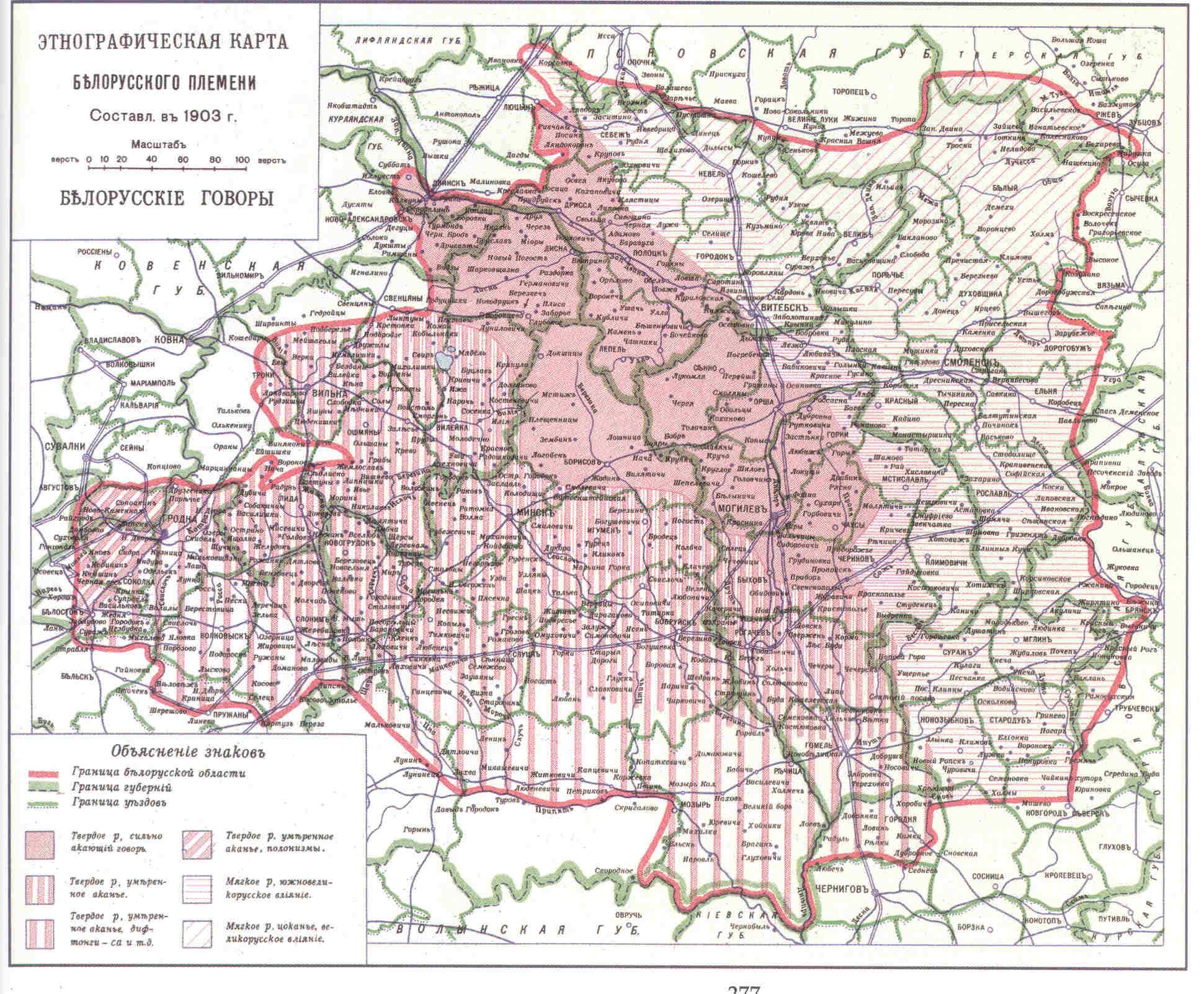 Belarusians_1903